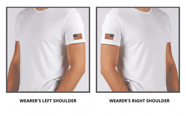 The right flag patch placement on shirt sleeve